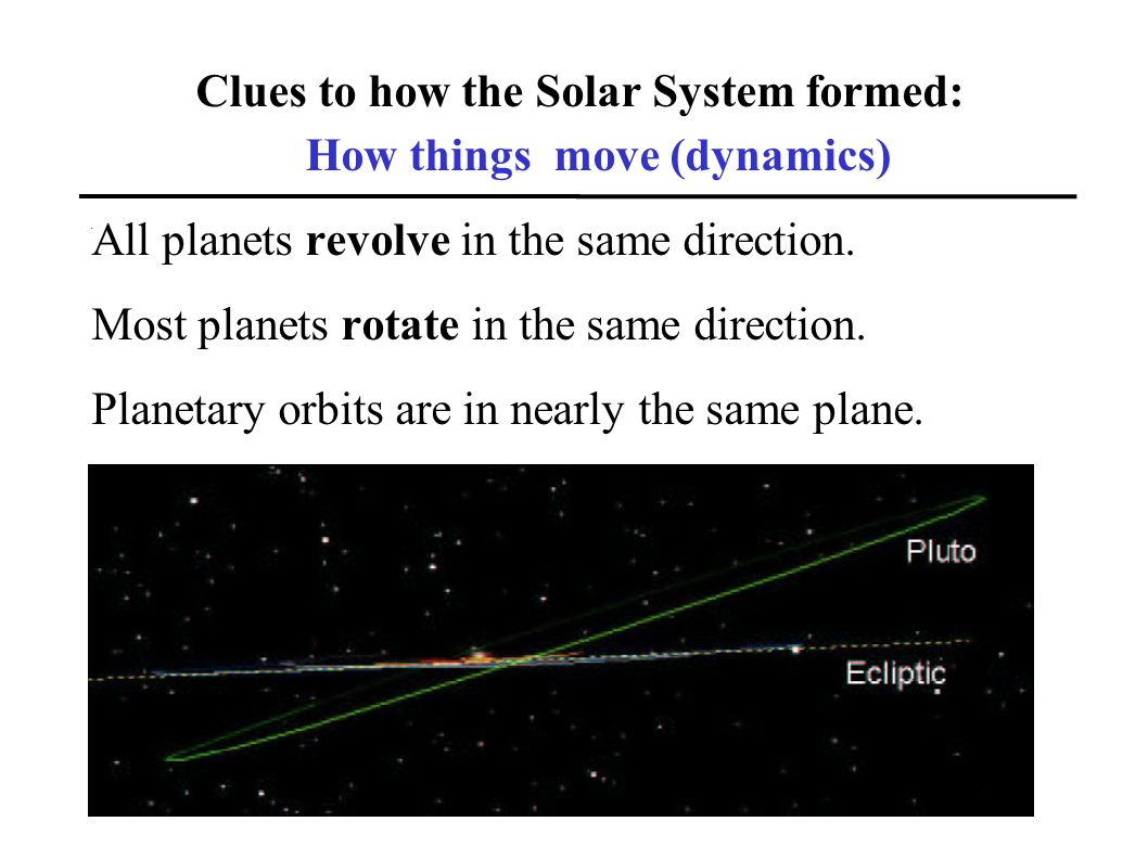 Clues to how the Solar System formed: How things move (dynamics) All planets revolve in the same direction.