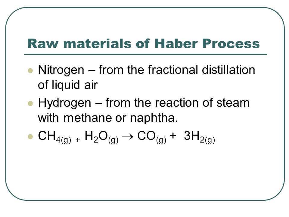Raw materials of Haber Process Nitrogen – from the fractional distillation of liquid air Hydrogen – from the reaction of steam with methane or naphtha.