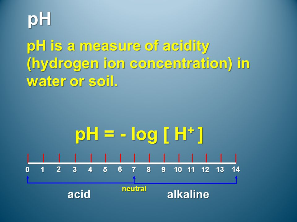 pH = - log [ H + ] 01 2 345 6 78910111213 14 acidalkaline pH pH is a measure of acidity (hydrogen ion concentration) in water or soil.