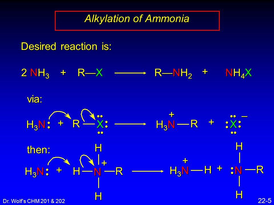 Dr. Wolf's CHM 201 & 202 22-5 Alkylation of Ammonia Desired reaction is: 2 NH 3 + R—X R—NH 2 + NH4XNH4XNH4XNH4Xvia: H3NH3NH3NH3N R X H3NH3NH3NH3N R +