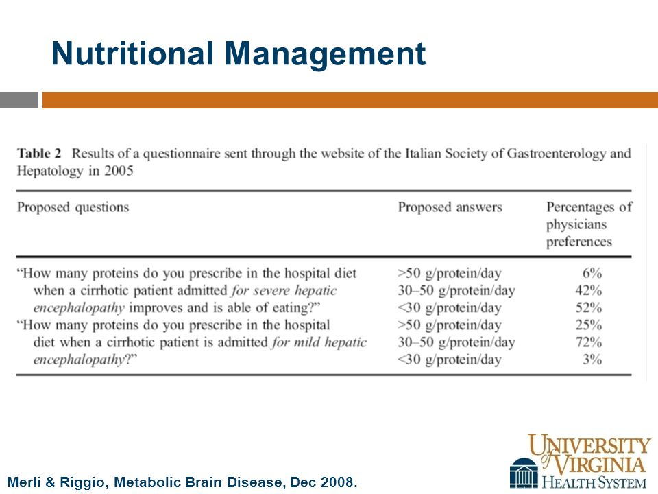 Nutritional Management Merli & Riggio, Metabolic Brain Disease, Dec 2008.