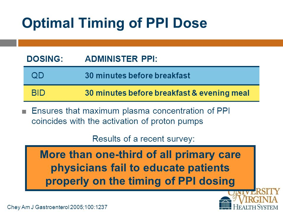 Optimal Timing of PPI Dose ■Ensures that maximum plasma concentration of PPI coincides with the activation of proton pumps Results of a recent survey: More than one-third of all primary care physicians fail to educate patients properly on the timing of PPI dosing Chey Am J Gastroenterol 2005;100:1237.