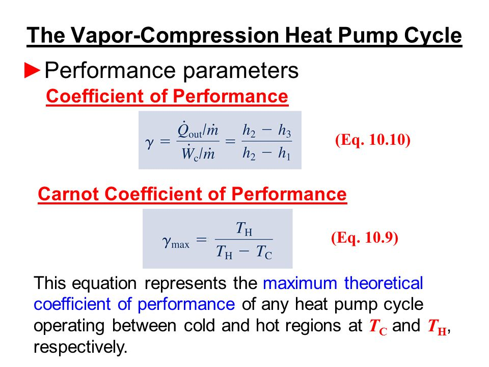 Coefficient of Performance The Vapor-Compression Heat Pump Cycle (Eq. 10.9) (Eq. 10.10) ►Performance parameters Carnot Coefficient of Performance This
