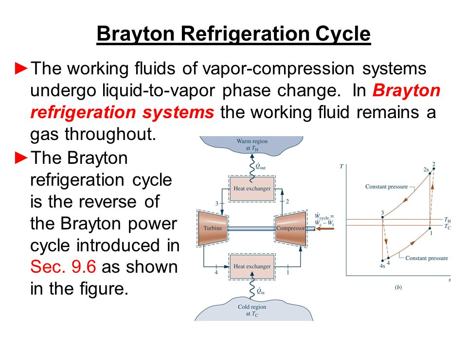 Brayton Refrigeration Cycle ►The working fluids of vapor-compression systems undergo liquid-to-vapor phase change. In Brayton refrigeration systems th