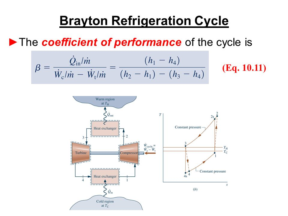 Brayton Refrigeration Cycle ►The coefficient of performance of the cycle is (Eq. 10.11)