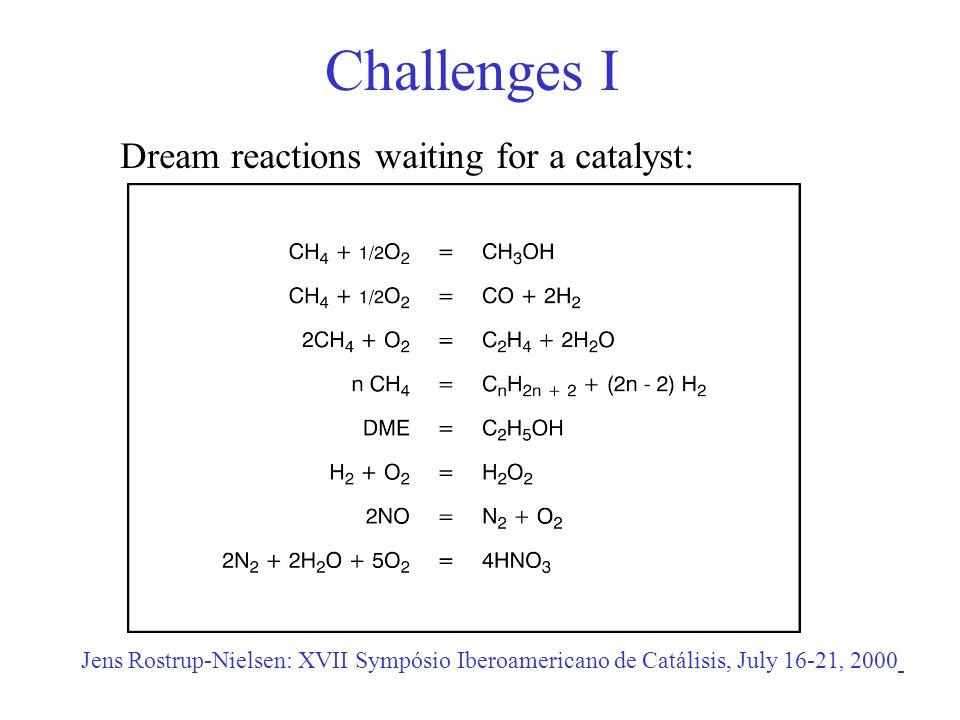 Comparing the FeMoco and Ru(0001) Rod, Logadottir, Nørskov J.Chem.Phys. 112, 5343 (2000)