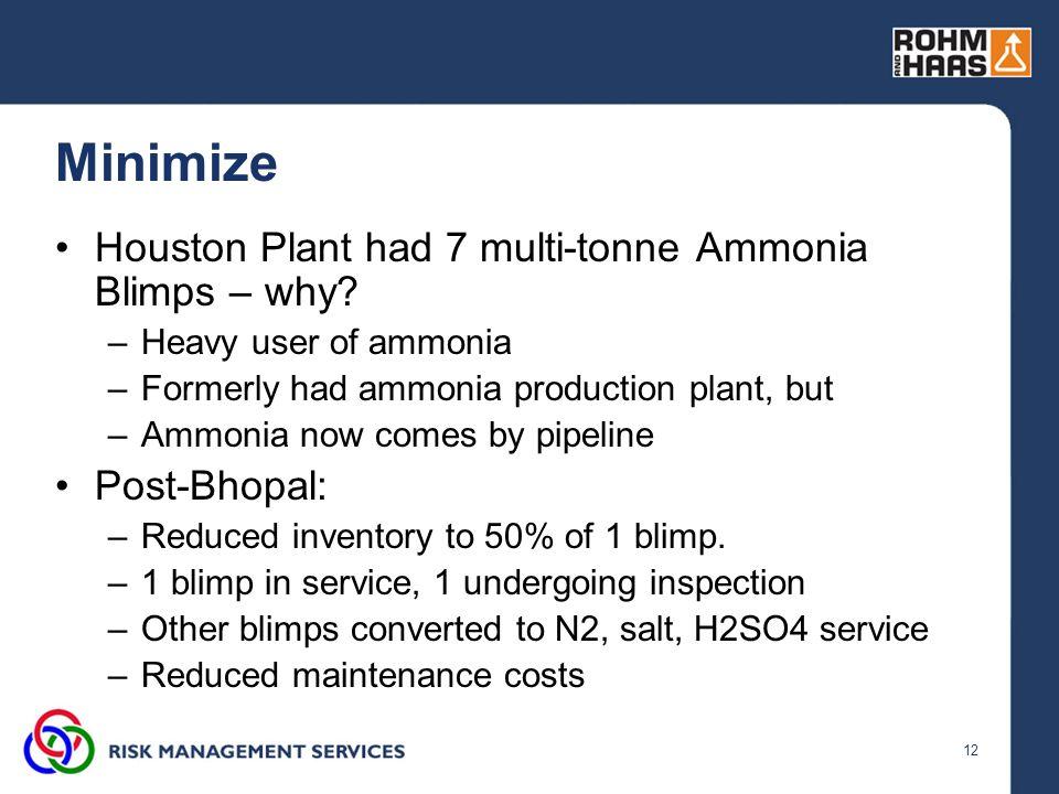 12 Minimize Houston Plant had 7 multi-tonne Ammonia Blimps – why.