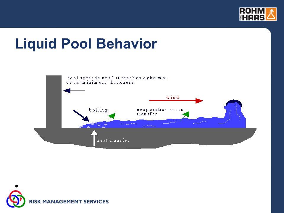 Liquid Pool Behavior