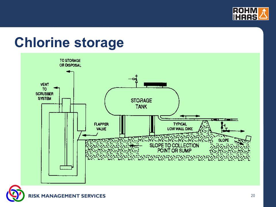 20 Chlorine storage