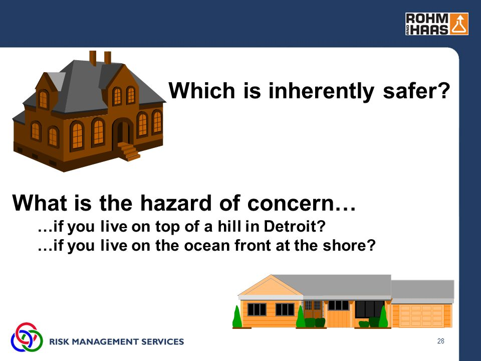 28 What is the hazard of concern… …if you live on top of a hill in Detroit? …if you live on the ocean front at the shore? Which is inherently safer?