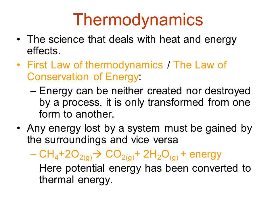 Figure 16.1 Methane and Oxygen React