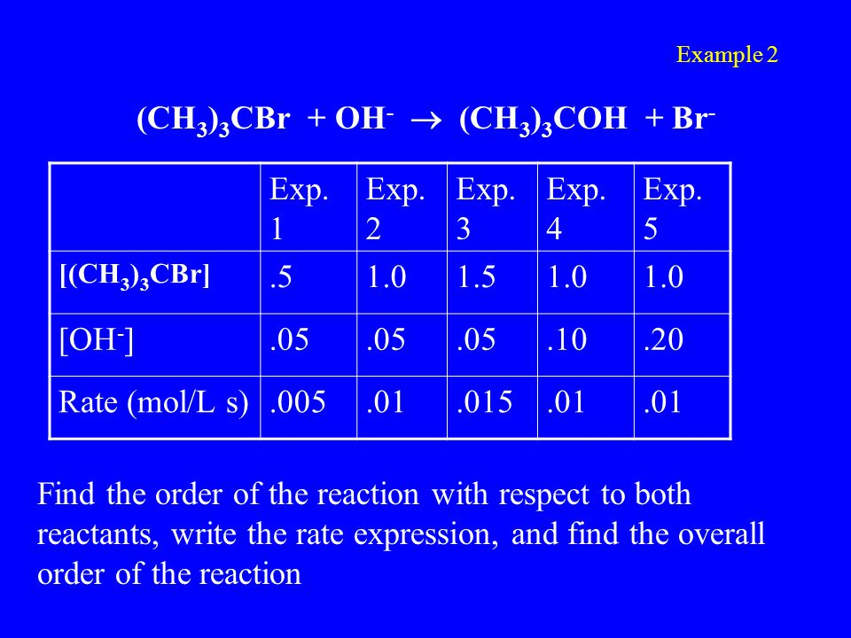 Example 2 (CH 3 ) 3 CBr + OH -  (CH 3 ) 3 COH + Br - Exp.