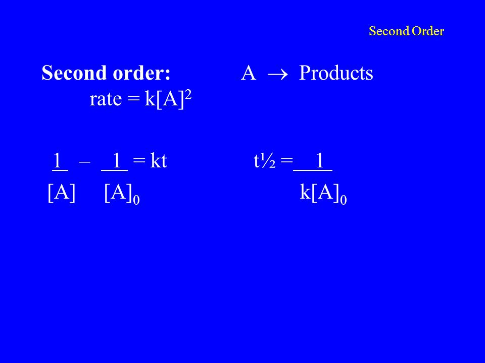Second Order Second order: A  Products rate = k[A] 2 1 – 1 = kt t½ = 1 [A] [A] 0 k[A] 0