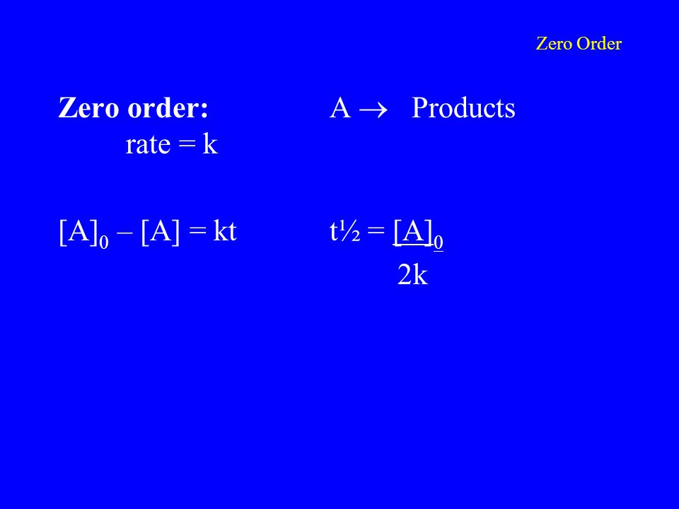 Zero Order Zero order:A  Products rate = k [A] 0 – [A] = ktt½ = [A] 0 2k