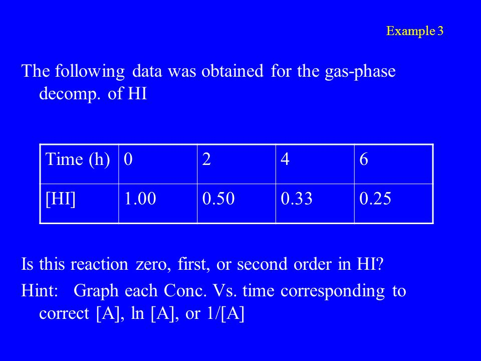 Example 3 The following data was obtained for the gas-phase decomp.