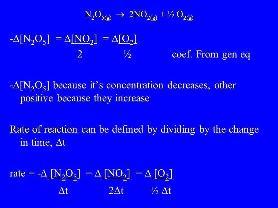 N 2 O 5(g)  2NO 2(g) + ½ O 2(g) -  [N 2 O 5 ] =  [NO 2 ] =  [O 2 ] 2 ½ coef.