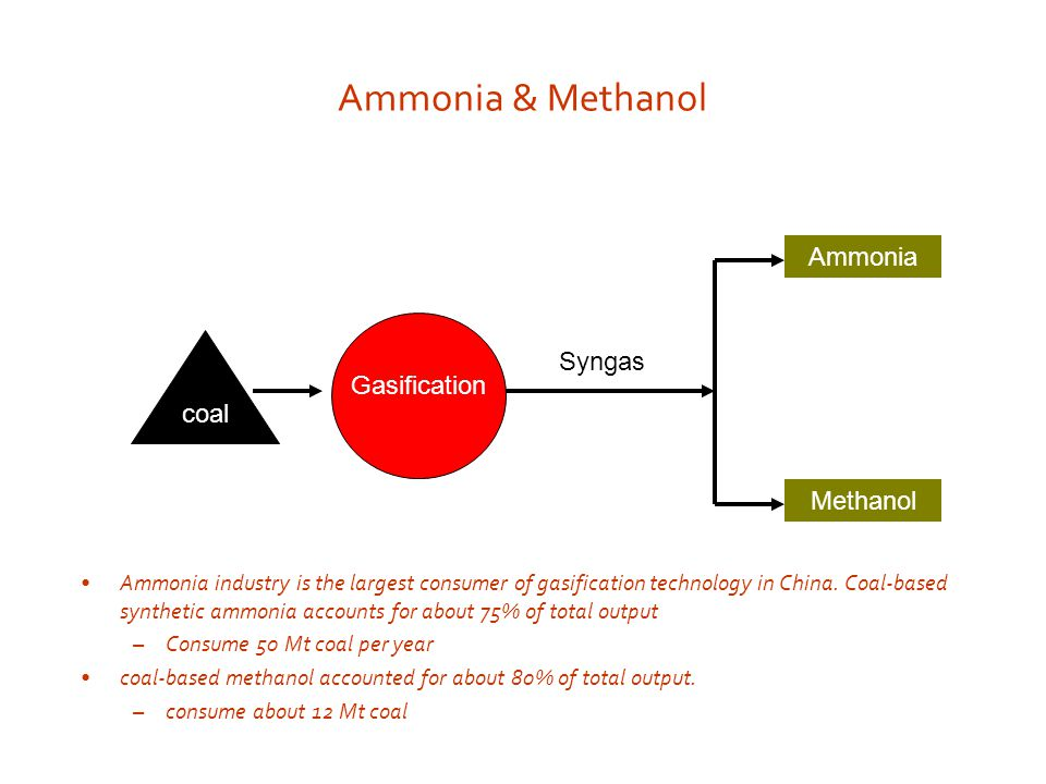 Ammonia & Methanol coal Gasification Ammonia Methanol Syngas Ammonia industry is the largest consumer of gasification technology in China.