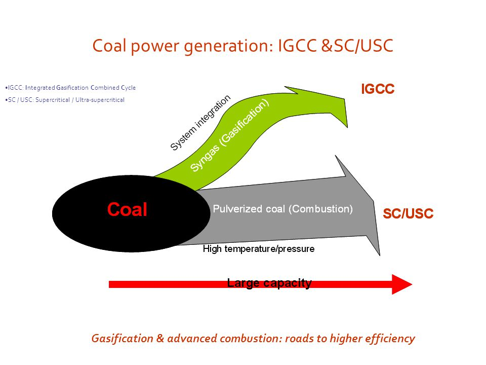 Cleaner coal & water Water consumption (Kg/MWh) Subcritical: 300MW; USC: 1000MW; IGCC: Gasifier: Shell Estimated by Hengwei Liu