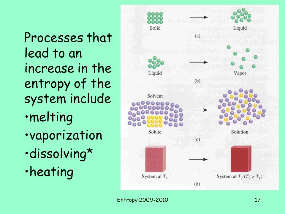 Entropy 2009-201017 Processes that lead to an increase in the entropy of the system include melting vaporization dissolving* heating