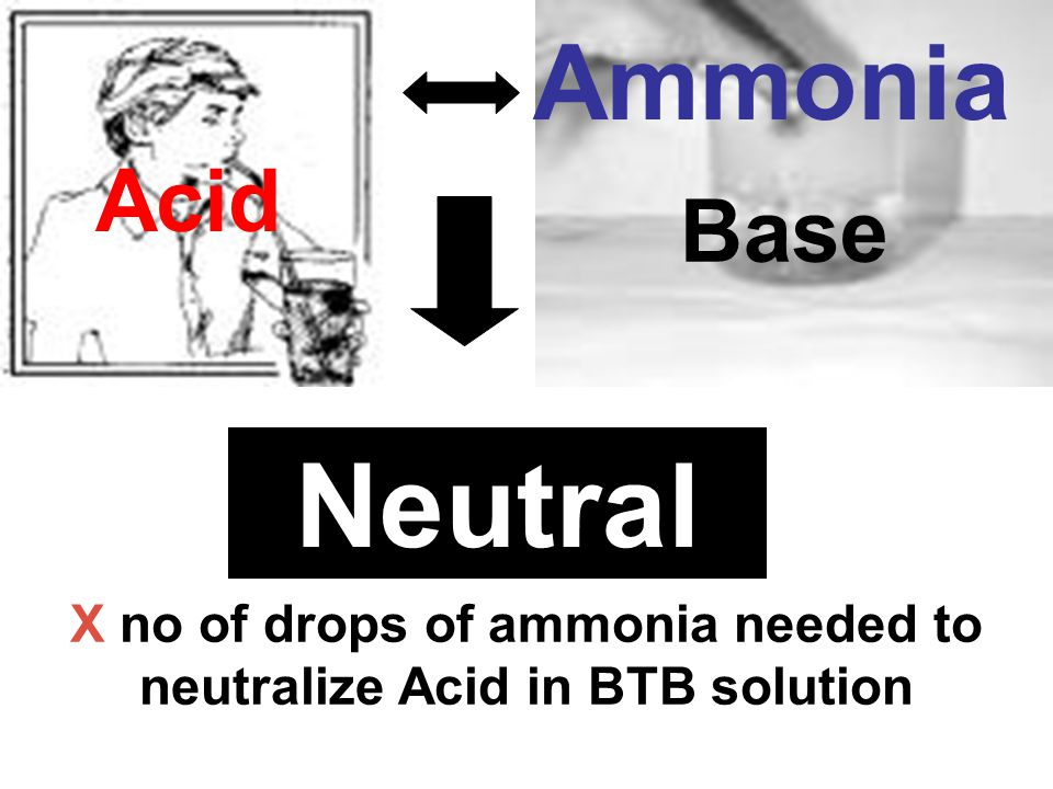 Ammonia Acid Base Neutral X no of drops of ammonia needed to neutralize Acid in BTB solution