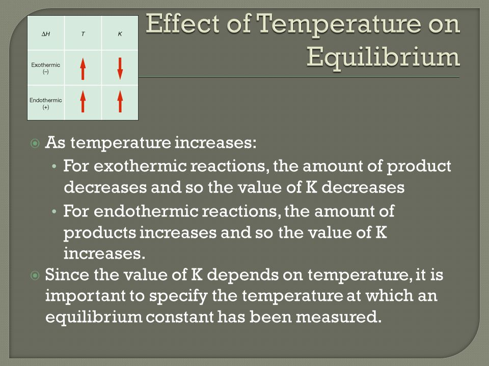  As temperature increases: For exothermic reactions, the amount of product decreases and so the value of K decreases For endothermic reactions, the amount of products increases and so the value of K increases.