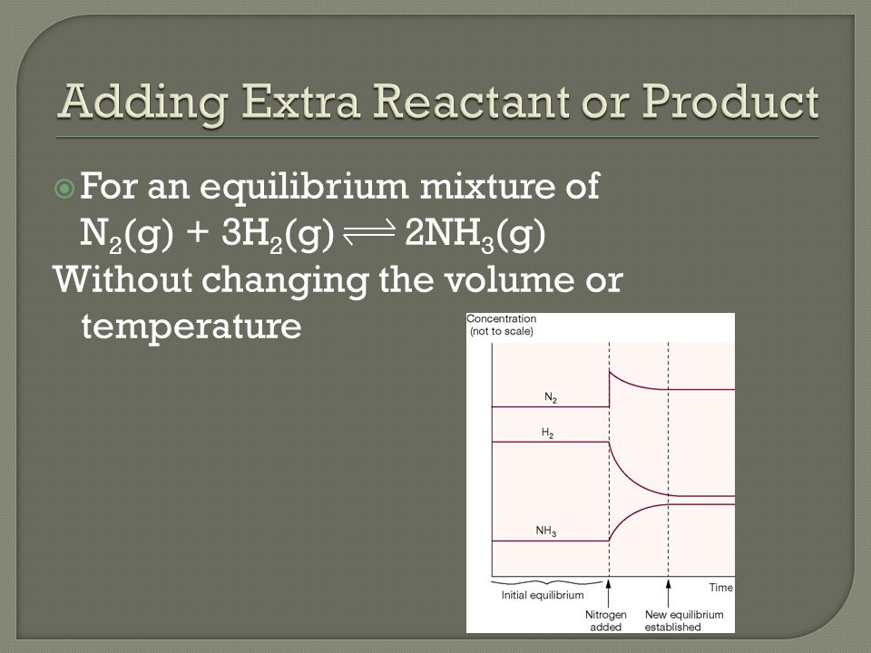  For an equilibrium mixture of N 2 (g) + 3H 2 (g) 2NH 3 (g) Without changing the volume or temperature