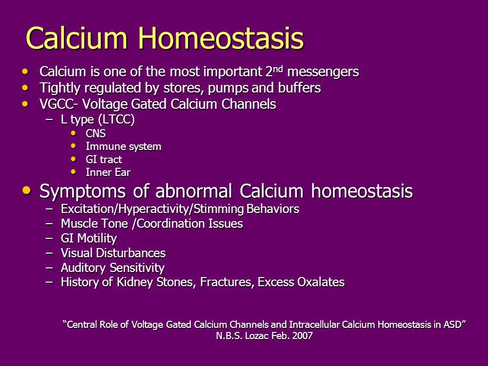 Calcium Homeostasis Calcium is one of the most important 2 nd messengers Calcium is one of the most important 2 nd messengers Tightly regulated by sto