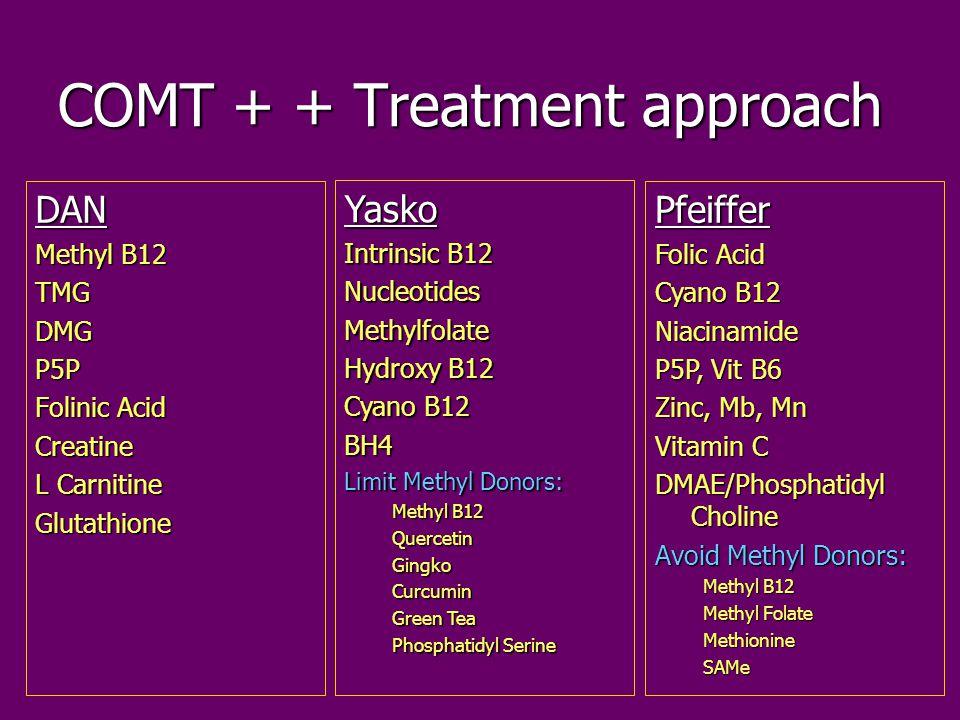 COMT + + Treatment approach DAN Methyl B12 TMGDMGP5P Folinic Acid Creatine L Carnitine Glutathione Yasko Intrinsic B12 NucleotidesMethylfolate Hydroxy