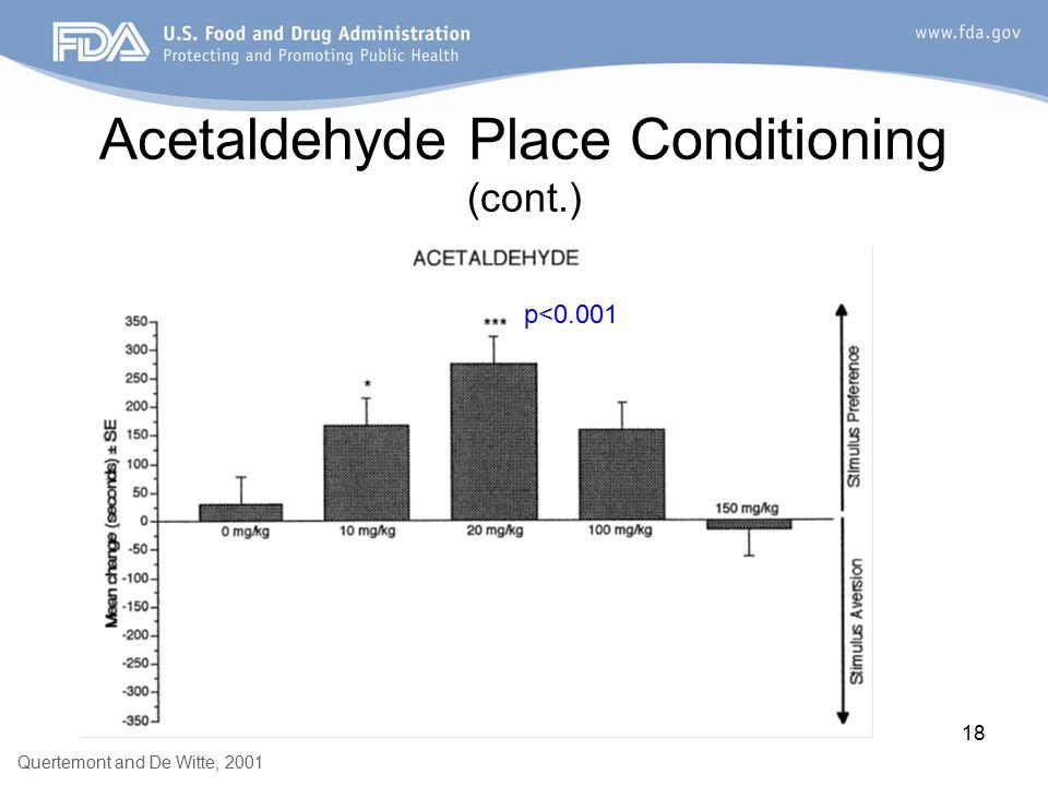 18 Acetaldehyde Place Conditioning (cont.) Quertemont and De Witte, 2001 p<0.001