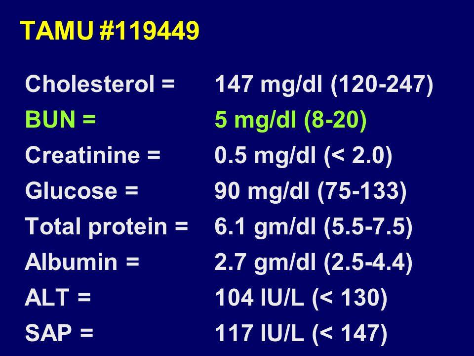 TAMU#119449 Cholesterol =147 mg/dl (120-247) BUN =5 mg/dl (8-20) Creatinine =0.5 mg/dl (< 2.0) Glucose =90 mg/dl (75-133) Total protein =6.1 gm/dl (5.5-7.5) Albumin =2.7 gm/dl (2.5-4.4) ALT =104 IU/L (< 130) SAP =117 IU/L (< 147)