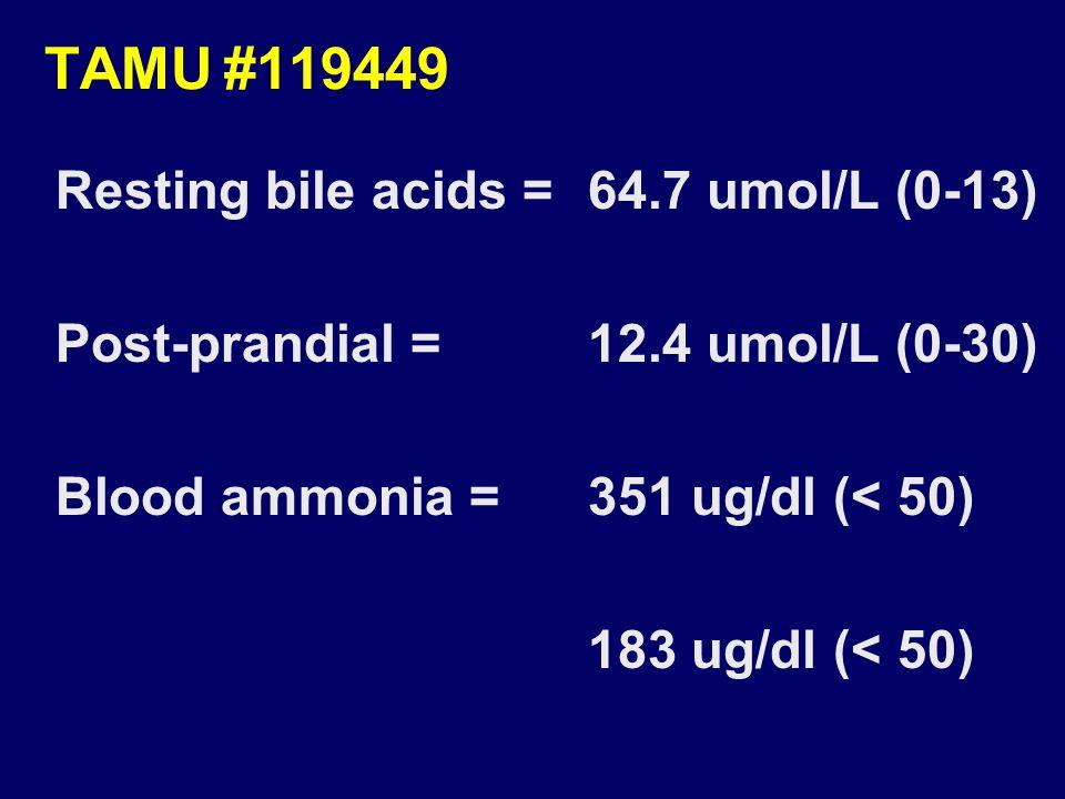 TAMU#119449 Resting bile acids =64.7 umol/L (0-13) Post-prandial = 12.4 umol/L (0-30) Blood ammonia =351 ug/dl (< 50) 183 ug/dl (< 50)