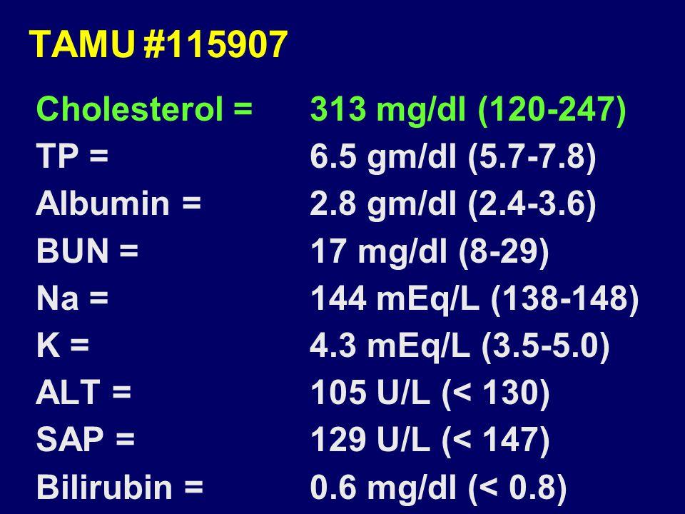 TAMU#115907 Cholesterol =313 mg/dl (120-247) TP =6.5 gm/dl (5.7-7.8) Albumin =2.8 gm/dl (2.4-3.6) BUN =17 mg/dl (8-29) Na =144 mEq/L (138-148) K =4.3 mEq/L (3.5-5.0) ALT =105 U/L (< 130) SAP =129 U/L (< 147) Bilirubin =0.6 mg/dl (< 0.8)