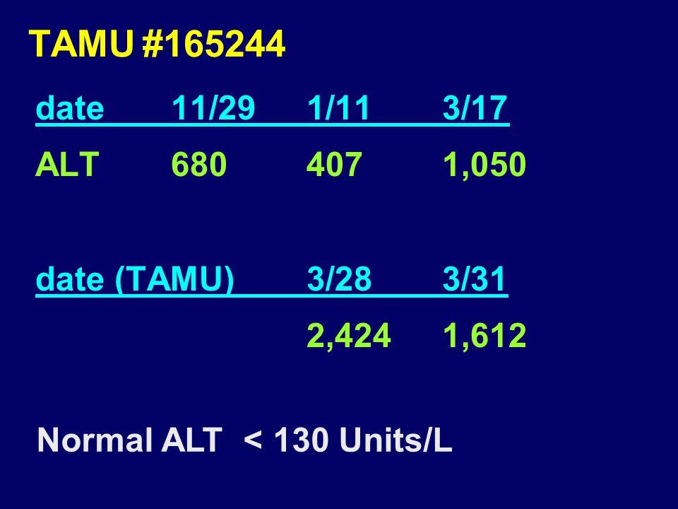 TAMU#165244 date11/291/113/17 ALT6804071,050 date (TAMU) 3/283/31 2,4241,612 Normal ALT < 130 Units/L
