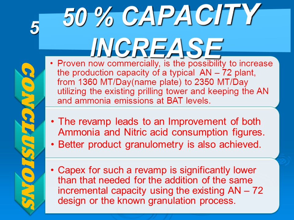 50 % CAPACITY INCREASE Proven now commercially, is the possibility to increase the production capacity of a typical AN – 72 plant, from 1360 MT/Day(na