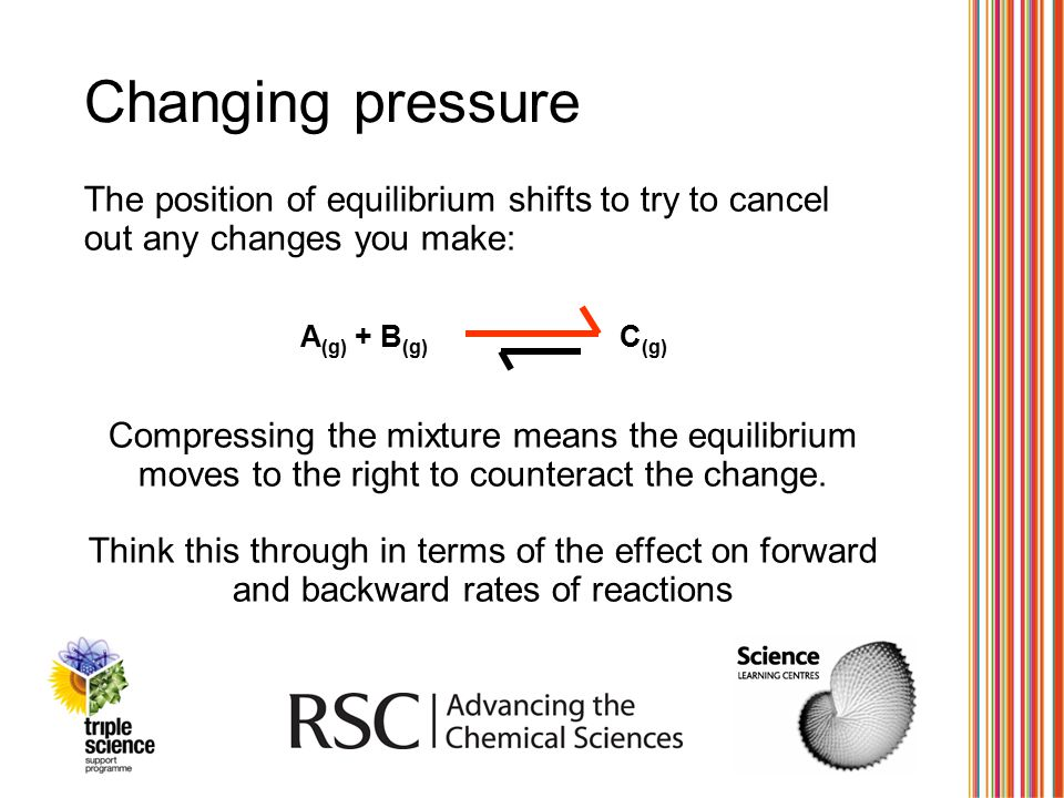 Changing pressure The position of equilibrium shifts to try to cancel out any changes you make: A (g) + B (g) C (g) Compressing the mixture means the