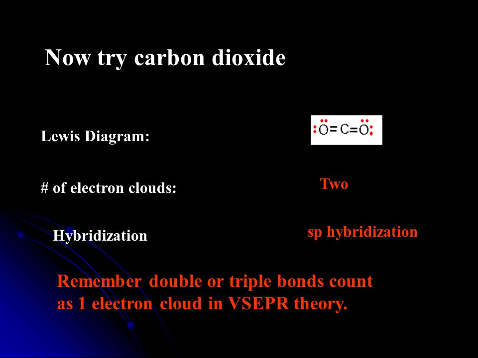 Now try carbon dioxide Lewis Diagram: # of electron clouds: Two Hybridization sp hybridization Remember double or triple bonds count as 1 electron cloud in VSEPR theory.