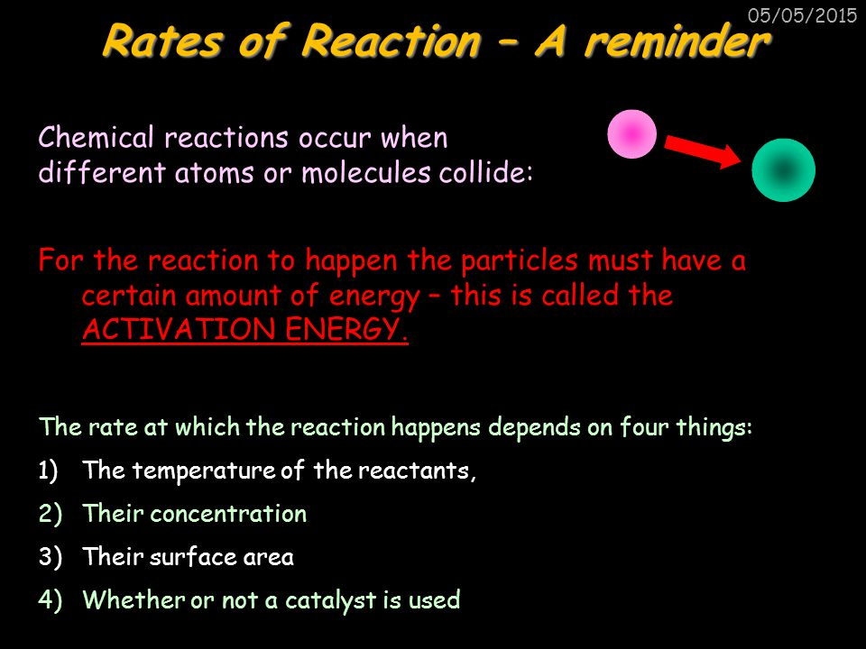 05/05/2015 Rates of Reaction – A reminder Chemical reactions occur when different atoms or molecules collide: For the reaction to happen the particles