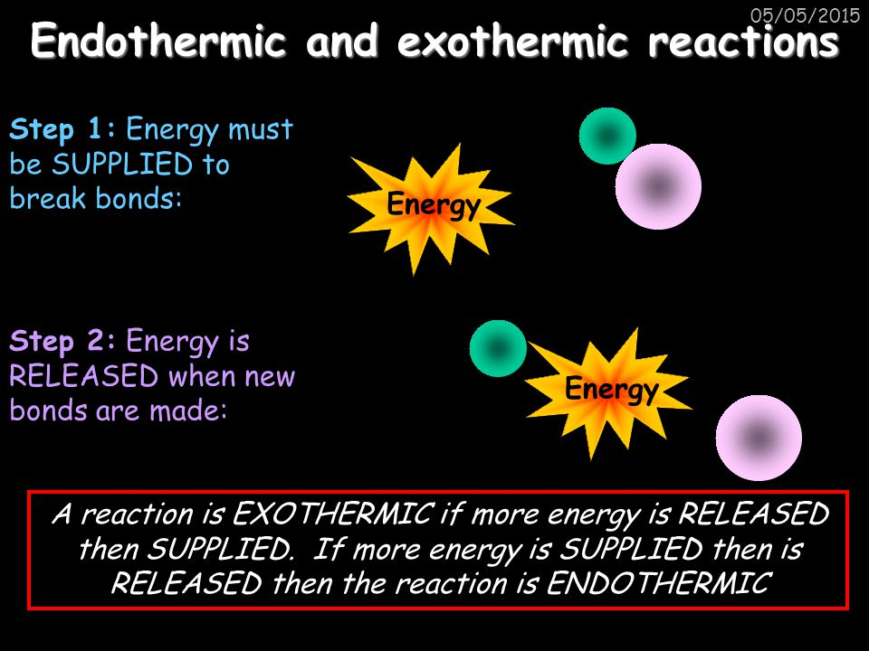 05/05/2015 Endothermic and exothermic reactions Step 1: Energy must be SUPPLIED to break bonds: Step 2: Energy is RELEASED when new bonds are made: A