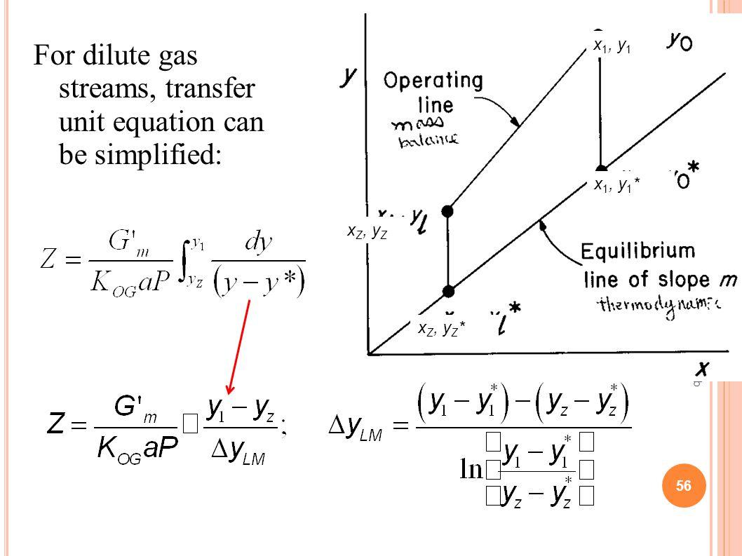 2015/5/5 Aerosol & Particulate Research Lab 56 x 1, y 1 * x 1, y 1 x Z, y Z * x Z, y Z For dilute gas streams, transfer unit equation can be simplifie