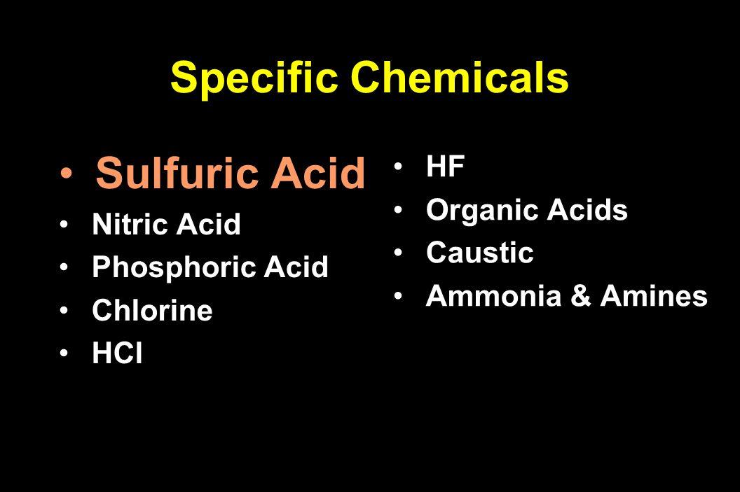 Sulfuric Acid Nitric Acid Nitric Acid Phosphoric Acid Phosphoric Acid Chlorine Chlorine HCl HCl HF HF Organic Acids Organic Acids Caustic Caustic Ammo