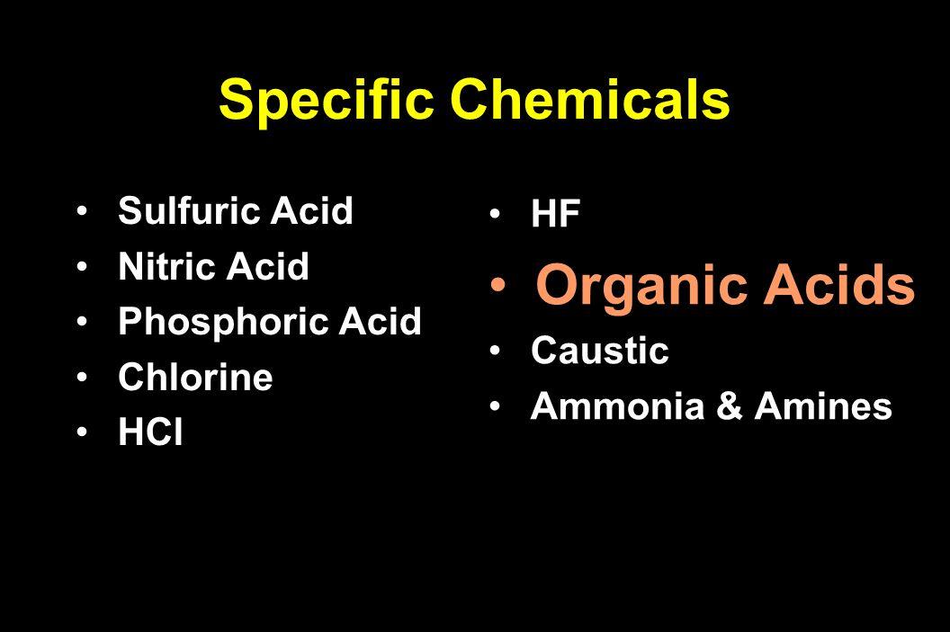 Sulfuric Acid Sulfuric Acid Nitric Acid Nitric Acid Phosphoric Acid Phosphoric Acid Chlorine Chlorine HCl HCl HF HF Organic Acids Caustic Caustic Ammo