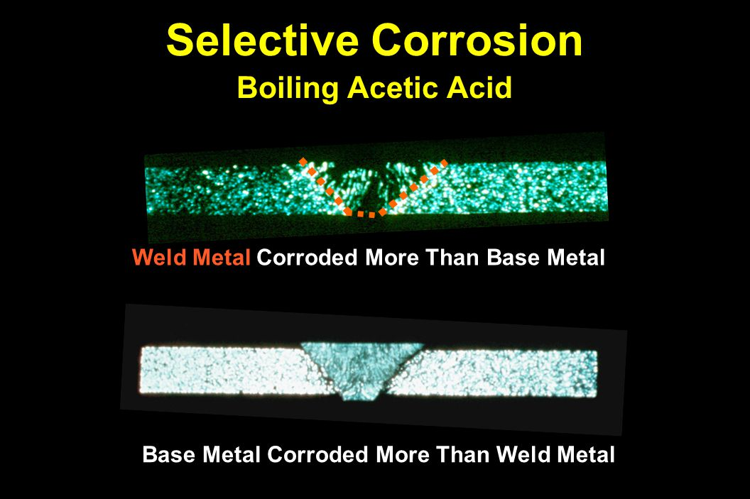 Selective Corrosion Boiling Acetic Acid Corroded More Than Base Metal Weld Metal Corroded More Than Base Metal Base Metal Corroded More Than Weld Metal