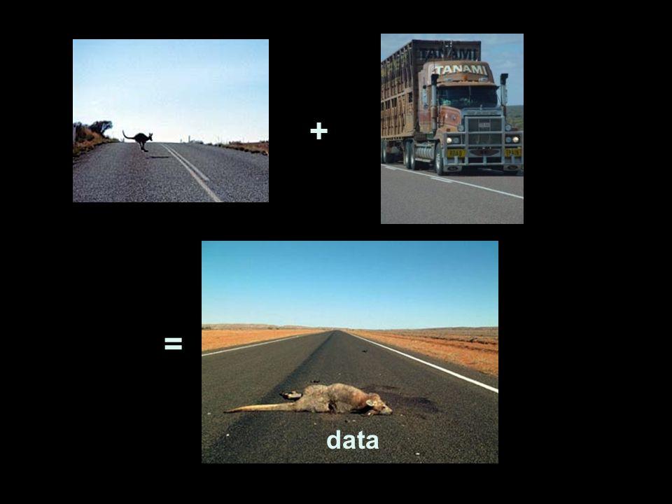 data = +