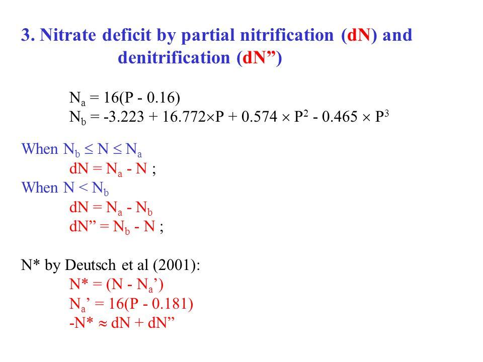 """3. Nitrate deficit by partial nitrification (dN) and denitrification (dN"""") N a = 16(P - 0.16) N b = -3.223 + 16.772  P + 0.574  P 2 - 0.465  P 3 Wh"""