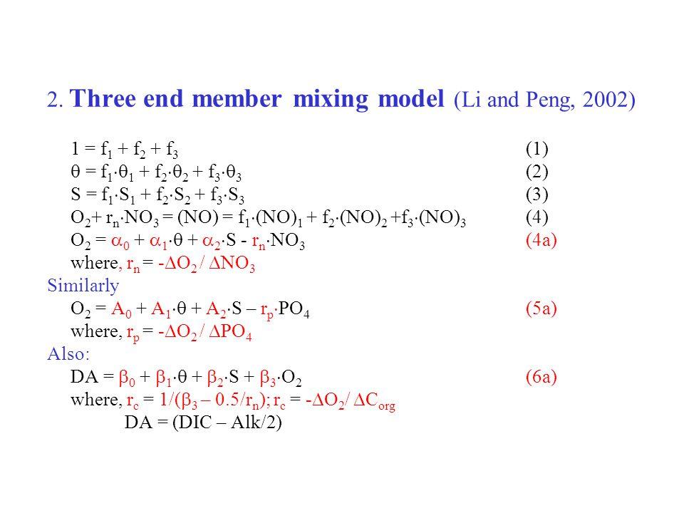 2. Three end member mixing model (Li and Peng, 2002) 1 = f 1 + f 2 + f 3 (1)  = f 1  1 + f 2  2 + f 3  3 (2) S = f 1  S 1 + f 2  S 2 + f 3 