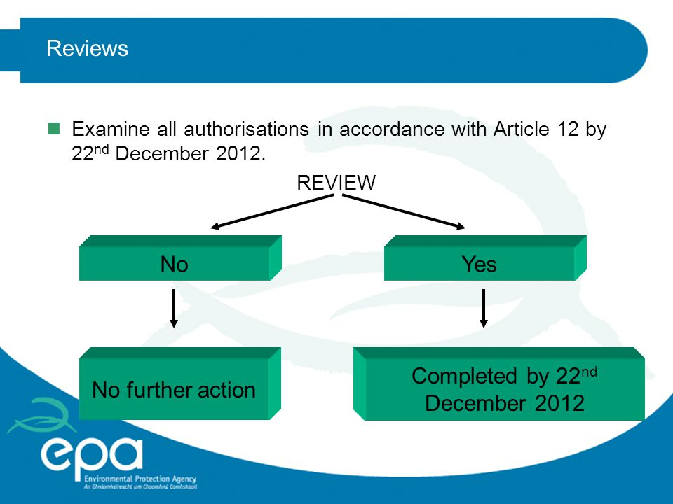 Reviews nExamine all authorisations in accordance with Article 12 by 22 nd December 2012.