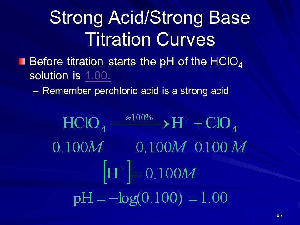45 Strong Acid/Strong Base Titration Curves Before titration starts the pH of the HClO 4 solution is 1.00. –Remember perchloric acid is a strong acid