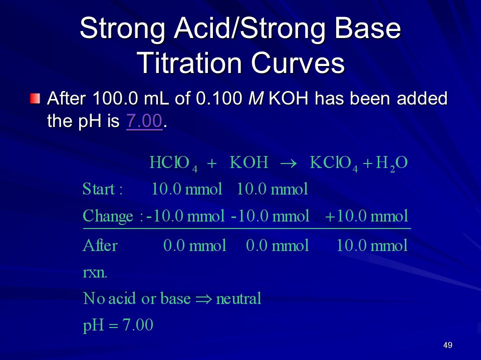 49 Strong Acid/Strong Base Titration Curves After 100.0 mL of 0.100 M KOH has been added the pH is 7.00.