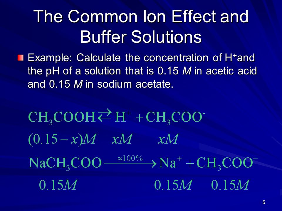 5 The Common Ion Effect and Buffer Solutions Example: Calculate the concentration of H + and the pH of a solution that is 0.15 M in acetic acid and 0.15 M in sodium acetate.