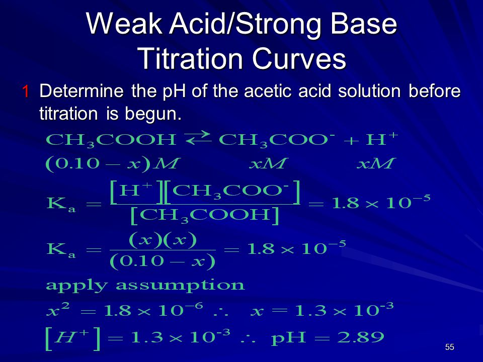 55 Weak Acid/Strong Base Titration Curves 1 Determine the pH of the acetic acid solution before titration is begun.
